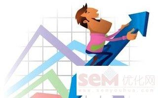 学习数据分析四步法 轻松搞定百度竞价数据分析