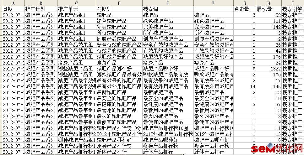 搜索词报告表