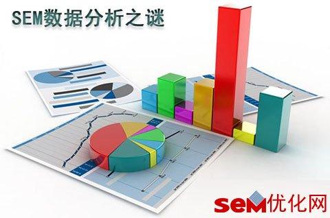 SEM数据分析具体需要从那些方面入手?