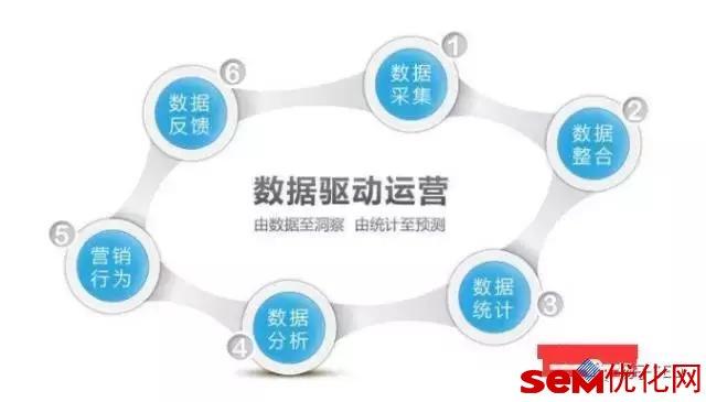 从优化企业网站案例—浅析数据分析对网站SEO具有何意义?